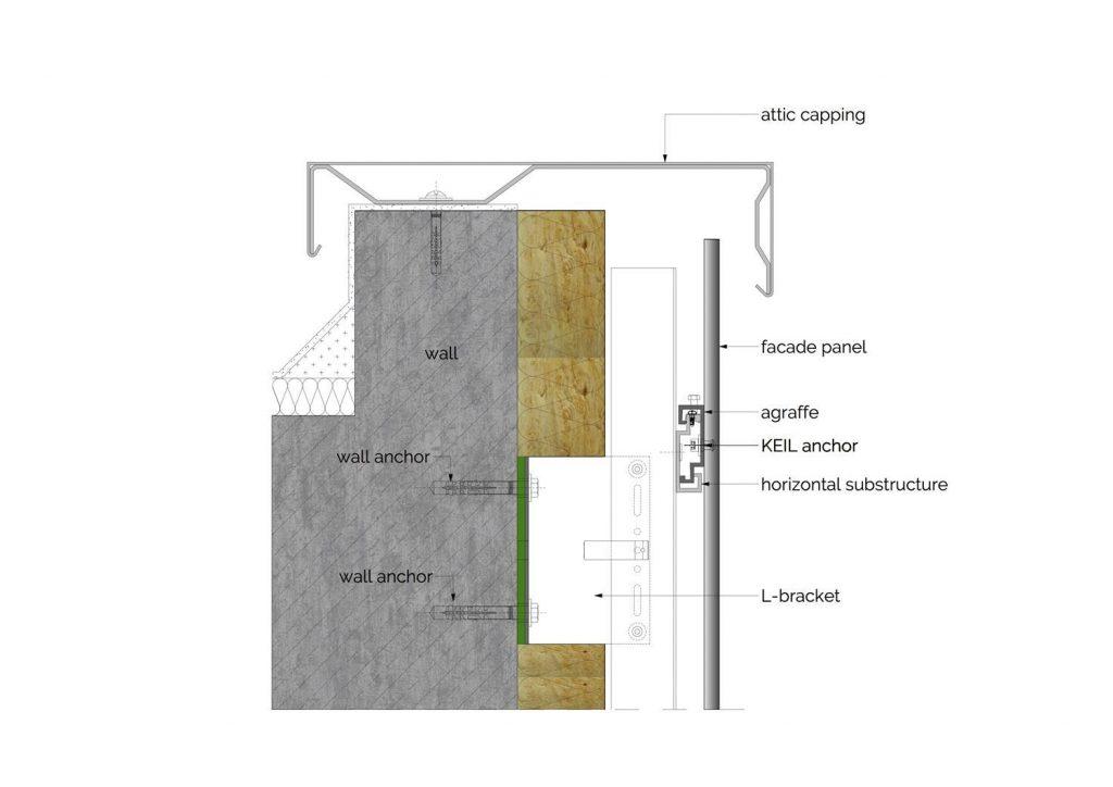 Avonite CPD_attic edge_C