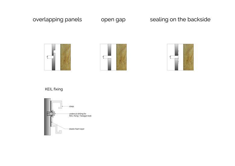 Avonite CPD_panel joints _KEIL fixing_B