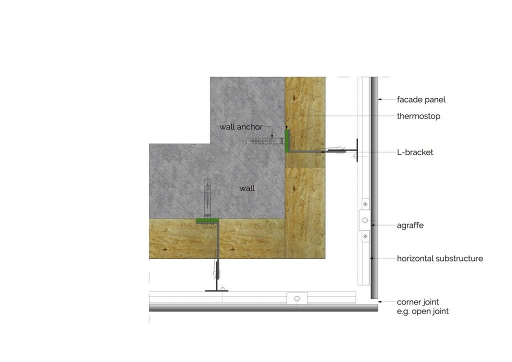 Avonite CPD_outer corner_C