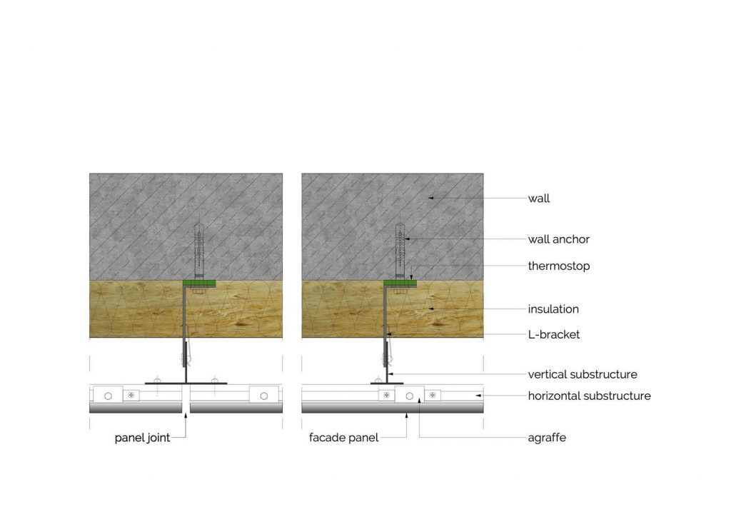 Avonite CPD_horizontal section_C
