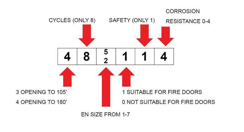 CPD 13 2019 dormakaba-Hardware-for-Fire-Doors
